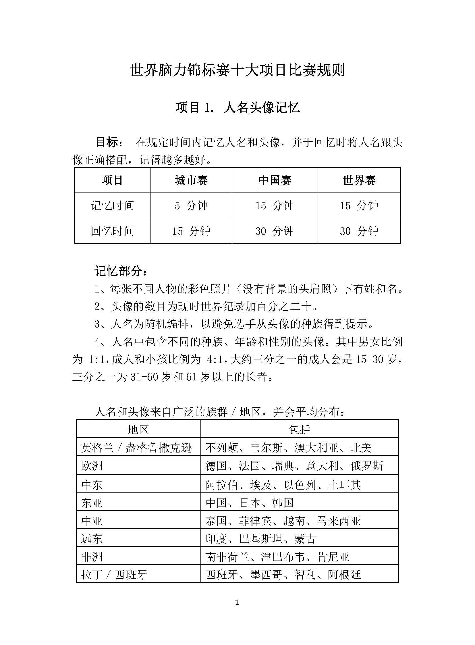 2019WMC选手训练手册-十大项目规则_页面_01